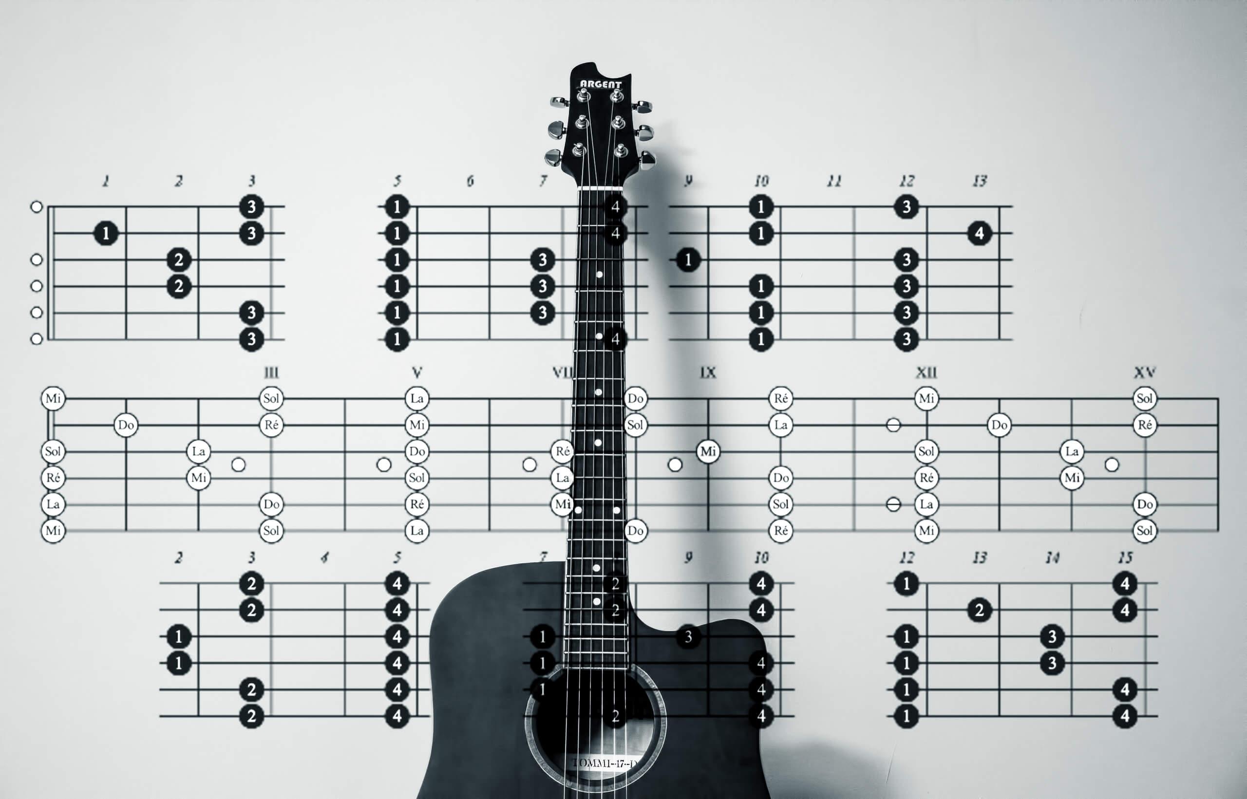 Akkorde und Gitarre